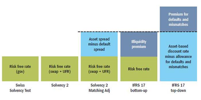 European_insurance_rates
